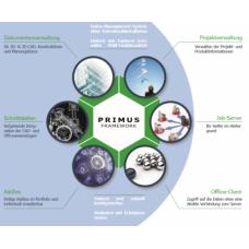 Primus PLM Demo für Solid Edge inkl. Installation